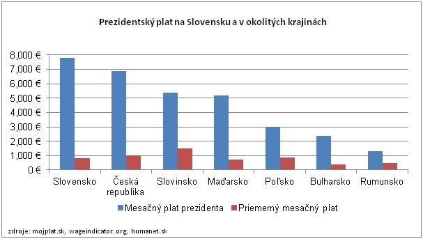 ts-prezidenti-1.jpg